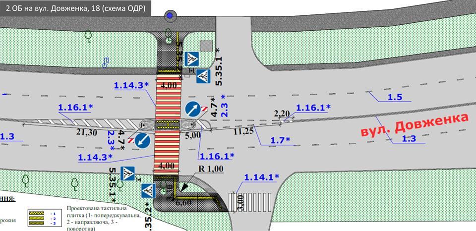 Острівці безпеки, підняті пішохідні переходи, кільцеві розв'язки: на яких вулицях міста пішоходам стане безпечніше
